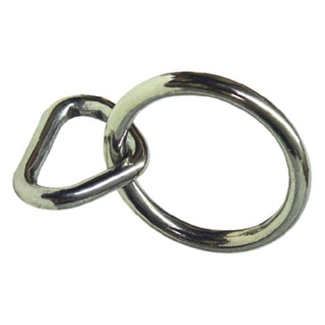 Action Loop & Ring